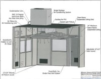 Modular Cleanrooms | Panel Built