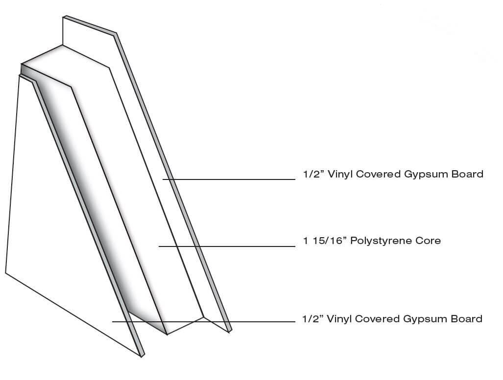 Choosing Wall Types Gypsum Board Benefits