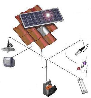 instalasi listrik tenaga surya