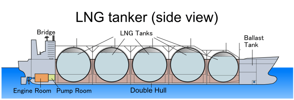 Moss-tanker-side-view-illustration-cutataway
