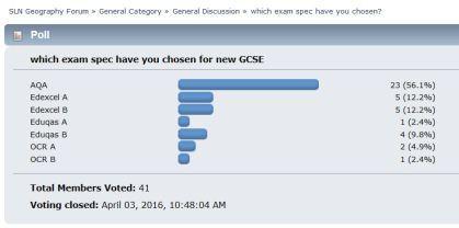 GCSE Poll