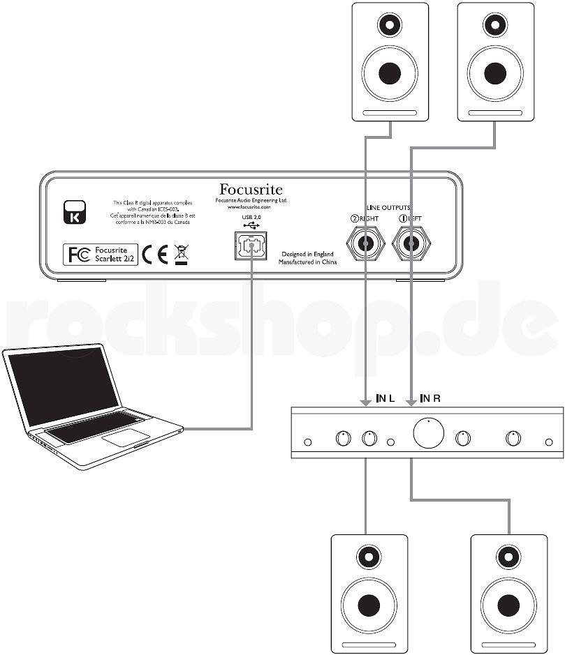 Focusrite Scarlett 2i2 externe USB Soundkarte + Ableton