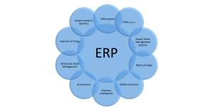 Five Steps to an Effective Enterprise Systems Strategy