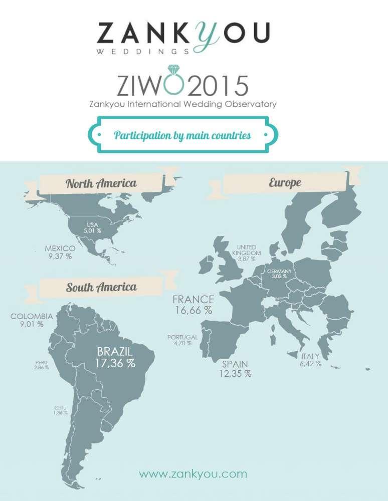 ZIWO15 Infographic 1-1000