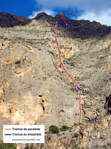 Croquis de la vía Espolón P.D.P. en la sierra de Redovan