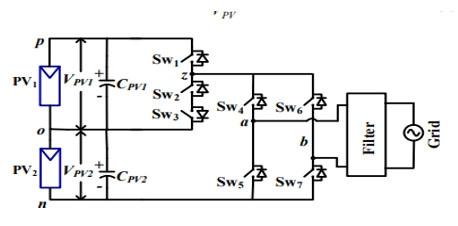 Multi Level Inverter for Solar PV Array using Matlab Simulink