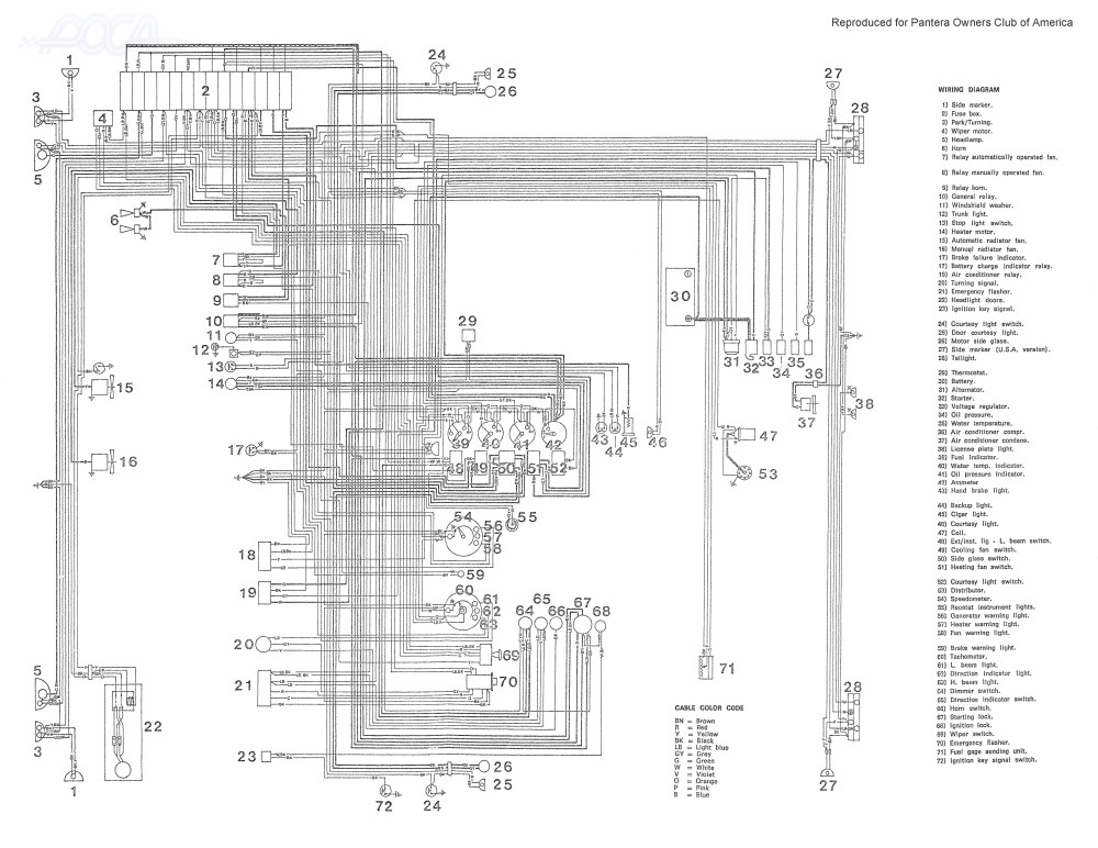 medium resolution of pantera early l model electrical diagrams