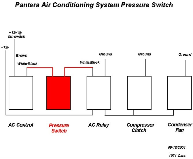 air conditioning pressure switch