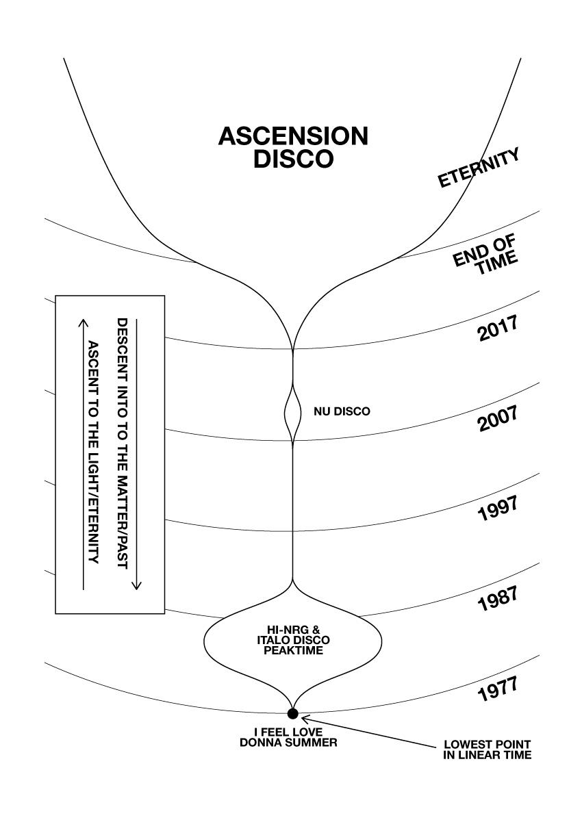 ascensiondiscoeternity