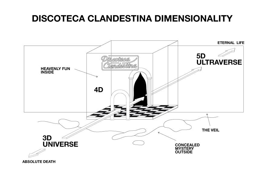 discotecaclandestina_dimensionality