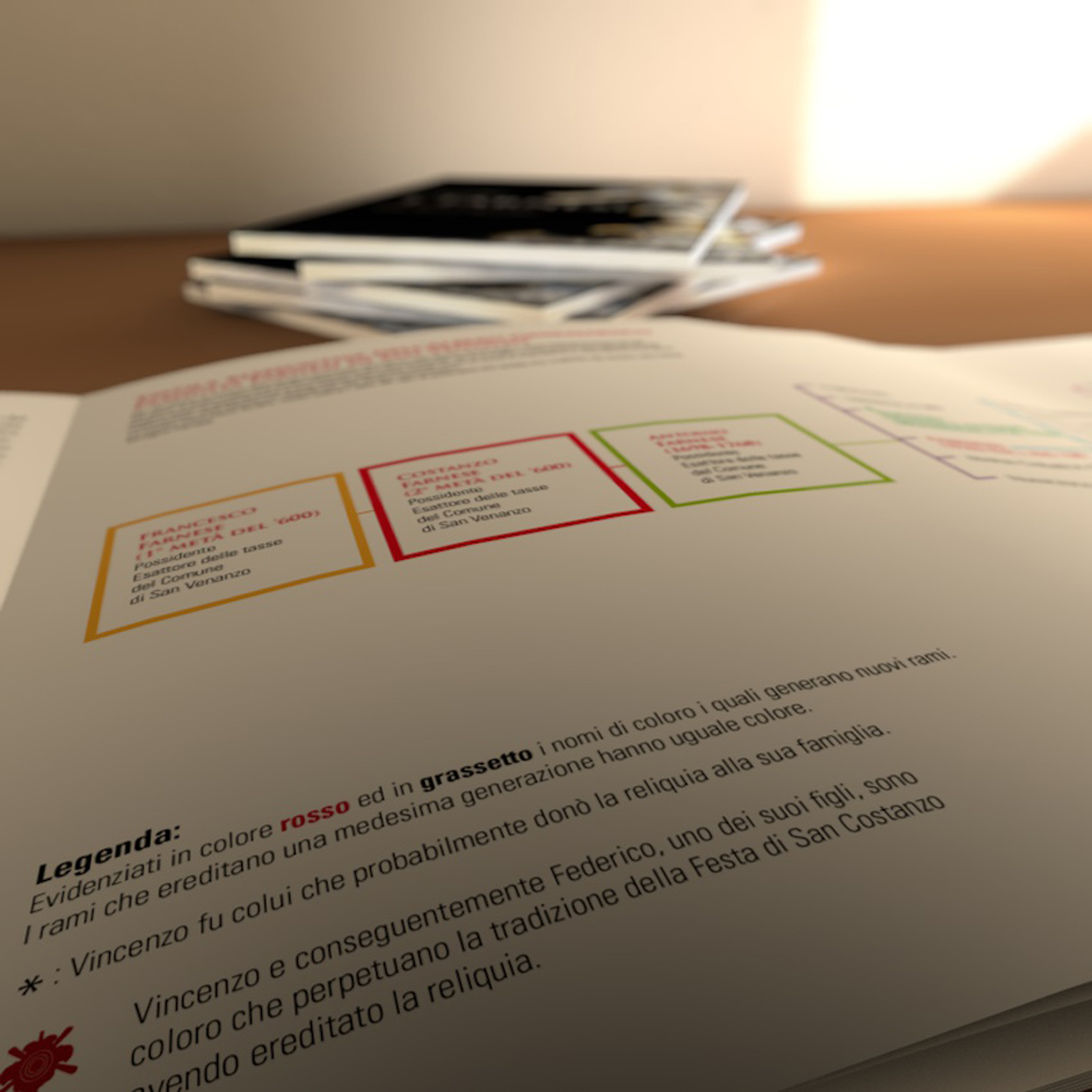 Libro Farnesi2