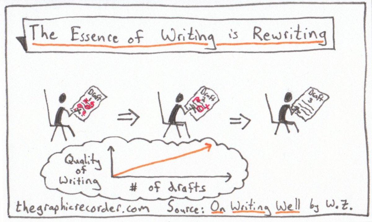 Scrivere è riscrivere