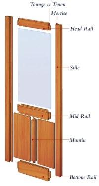 Papakura Joinery Timber Door Configurations