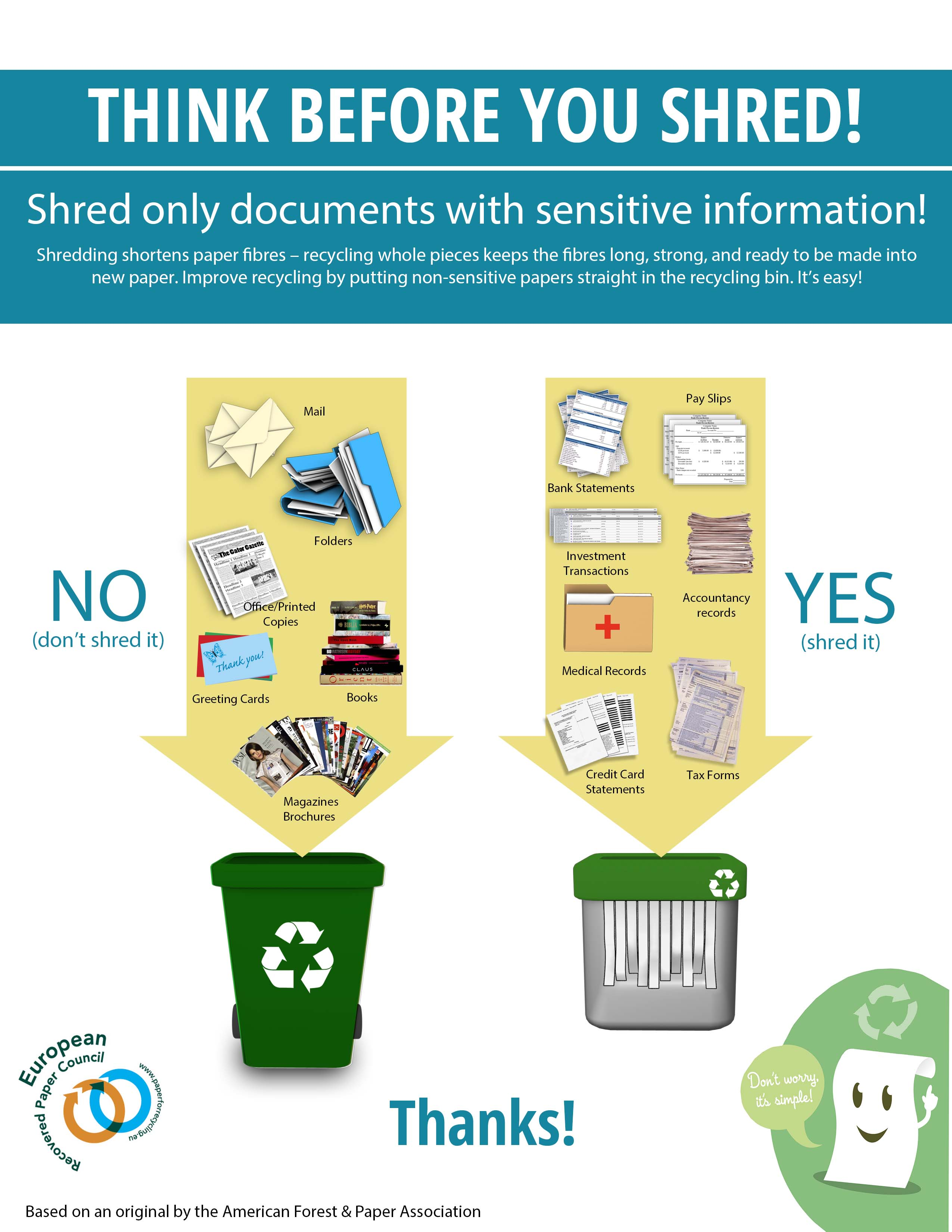 «Think Before You Shred» A New Recycling Poster By The