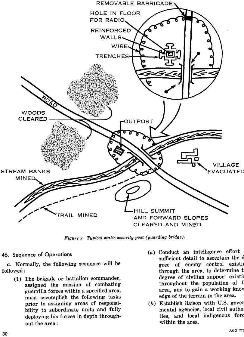 Vietnam War Field Manuals
