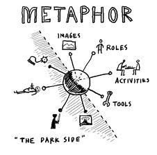 Metaphor Research Papers on Conveying Ideas in Literature