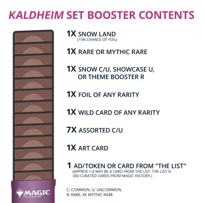 Kaldheim Set Booster Pack Contents