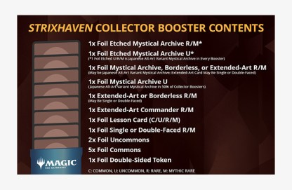 Strixhaven Collector's Booster Contents