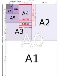 series paper sizes chart      also       rh papersizes
