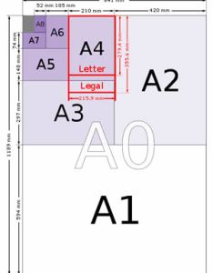 series paper size diagram also international sizes formats  standards explained rh papersizes