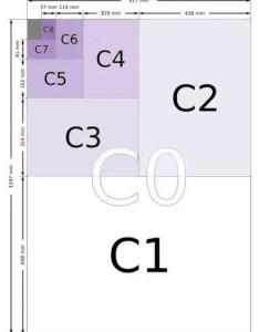 series envelope sizes chart      also iso  dl envelopes rh papersizes