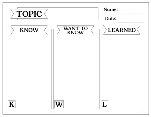 Free KWL Chart Printable Graphic Organizer. Classroom ideas and learning helps. KWL Know, Want to Know, Learned worksheet. #papertraildesign #classroom #KWL #graphicorganizer #teacherideas