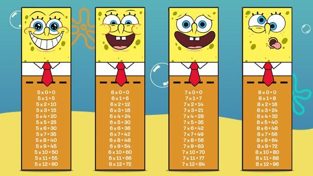 SpongeBob SquarePants Font