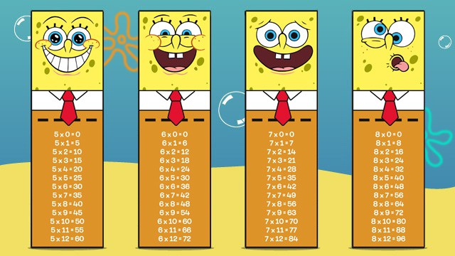 Spongebob times tables paperzip for 10 in 1 games table australia