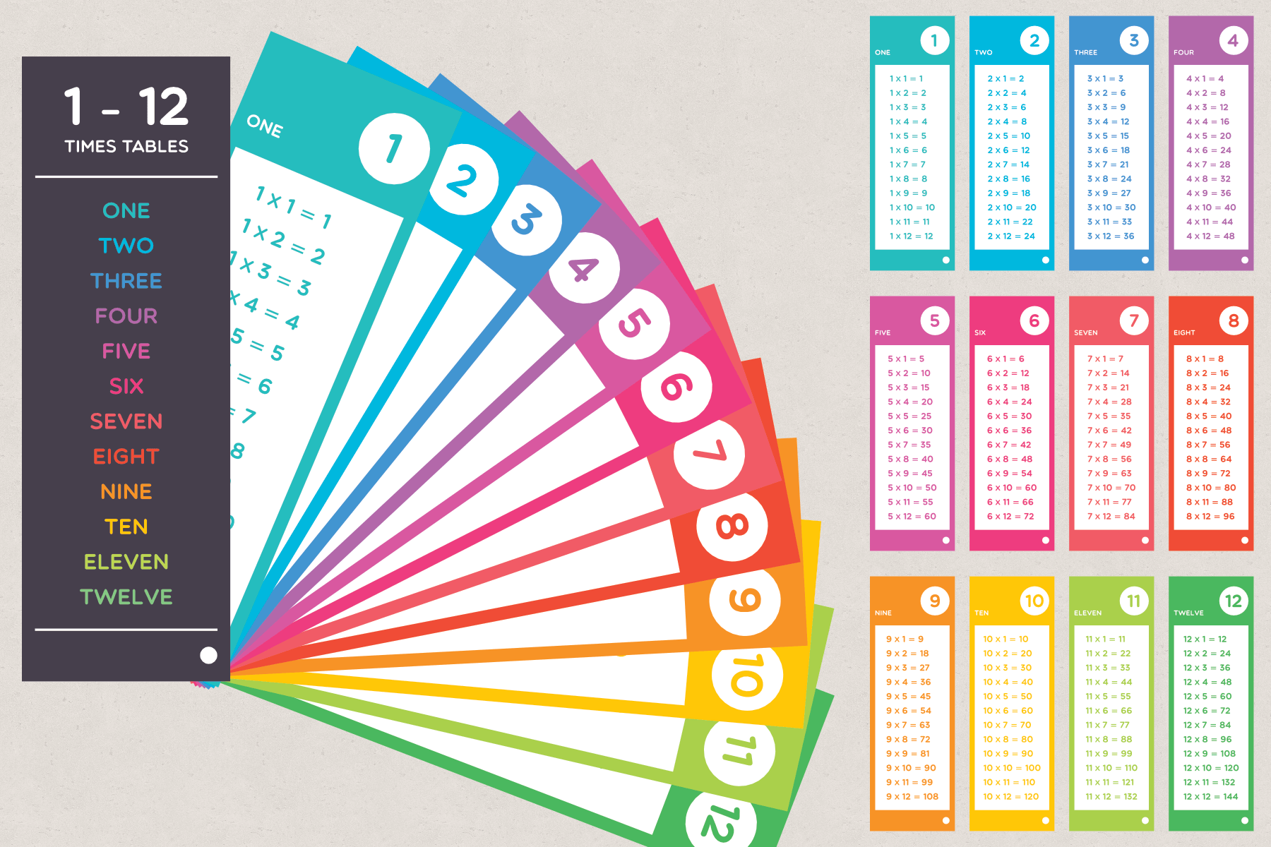 1-12 times table fan deck printable multiplication