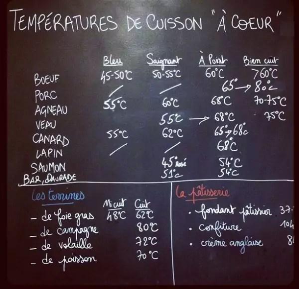 Thermoplongeur Cuisine