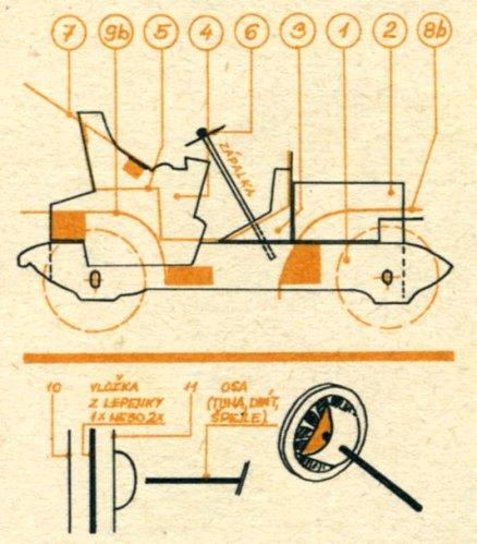 Laurin & Klement 1905 Voituretta - návod