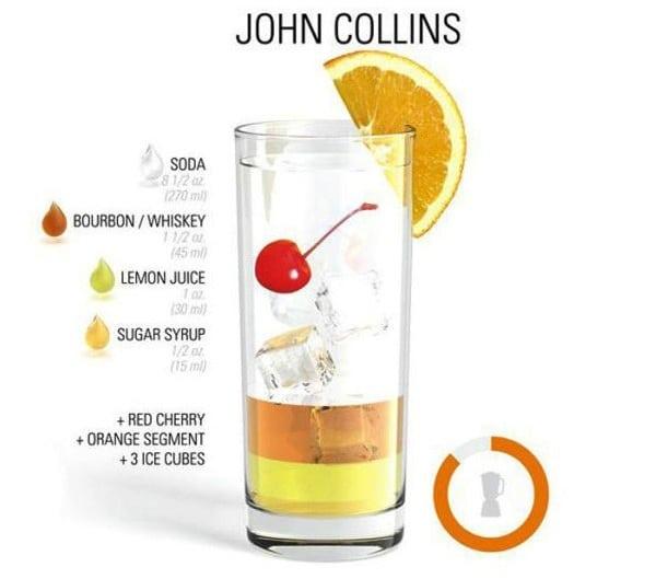 Drink John Collins