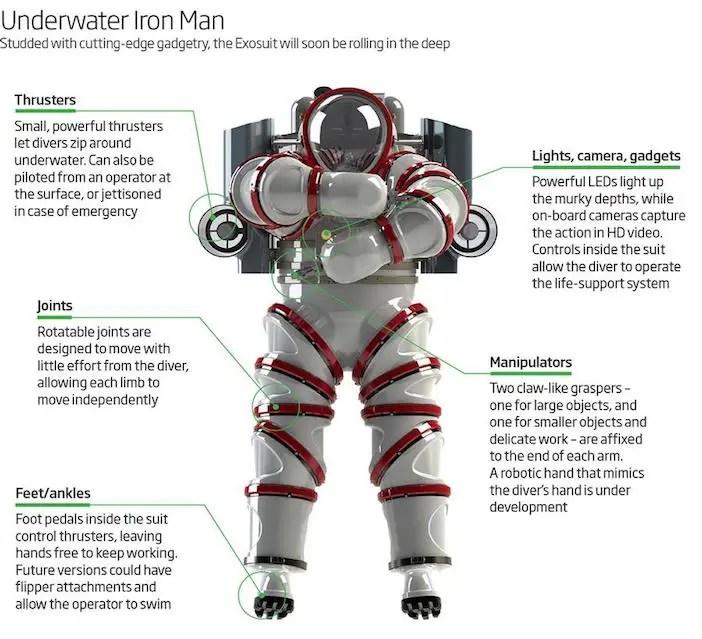 Underwater-Iron-Man-Exosuit-will-explore-the-Antikythera-shipwreck-2