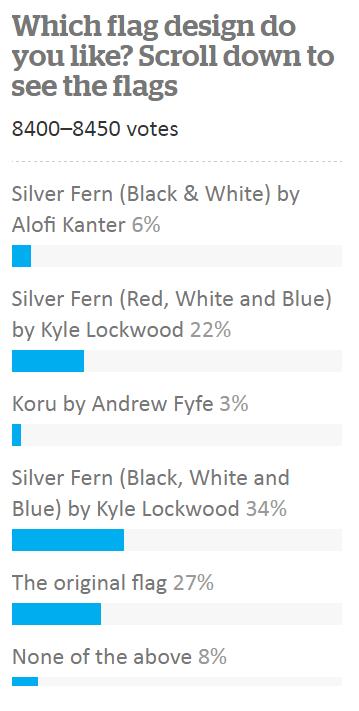 flag-poll