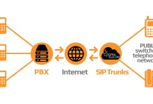 Photo of SIP trunking en aumento, incluso para UcaaS. ¡Entérate!