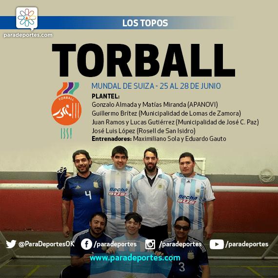 Mundial de Torball: Argentina debutará contra el campeón