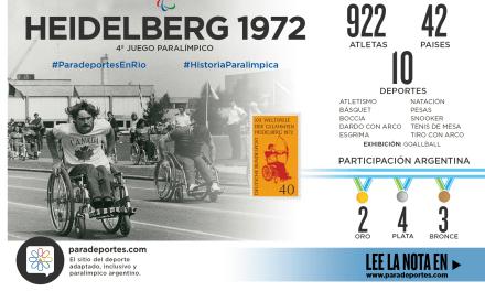 Heildelberg 1972: Di Simone, la mejor del mundo