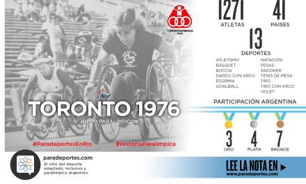 Juegos Paralímpicos Toronto 1976: Galíndez hizo historia en Canadá