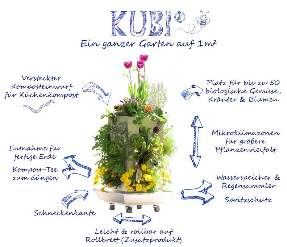 KUBI Design Komposter mit Kompostierung und Wasserspeicher