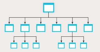 Organización de palabras clave: estructura de páginas