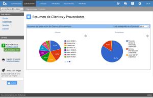 resumen de clientes y proveedores