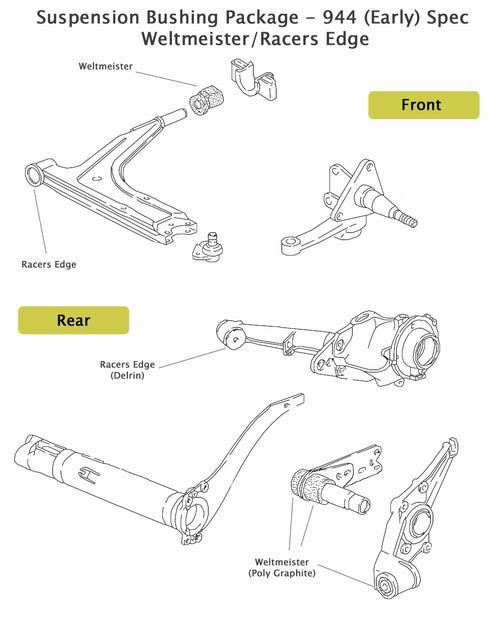 Porsche 944 Suspension Bushing Kit