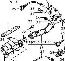 Porsche Boxster Steering Porsche Boxster Engine Layout
