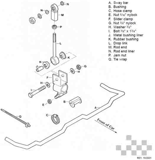 Weltmeister Sway Bar Parts Porsche 944 Rear
