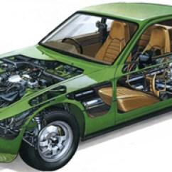 Porsche 924 Alternator Wiring Diagram Chevy Silverado Harness 1979 Schematic 1987 924s