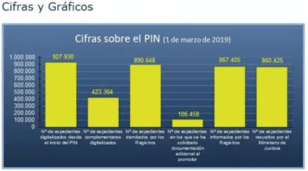 PIN MARZO 2019
