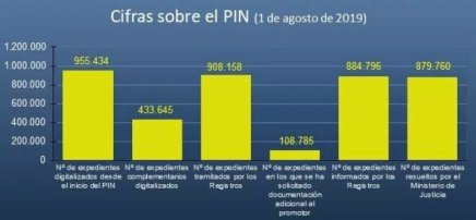 PIN AGOSTO 2019