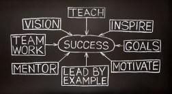 Success Flow Chart