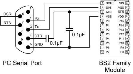 Connection Schematics