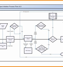 process flow template powerpoint free unique flow chart [ 1676 x 1301 Pixel ]